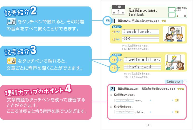 英語表現を学習するページ