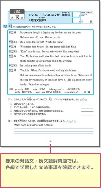 巻末の対話文・長文読解問題では、各級で学習した文法事項を確認できます。