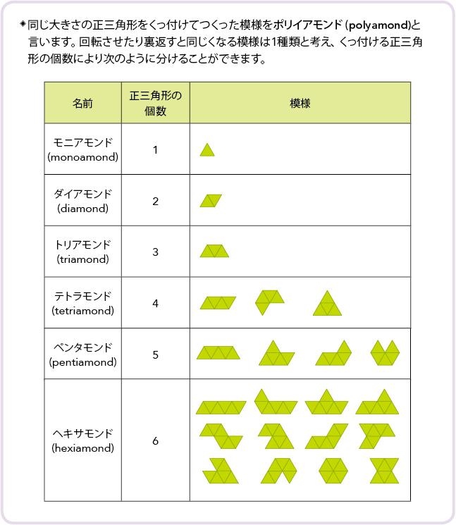 BOX05】Mosaic Blocks|Play-FACTOとは?|Play-FACTO